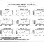 Manufacturing Talent on the Rise